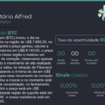 (10/03) Fechamento do Dia: Bitcoin na Binance