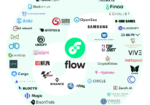 Flow Blockchain Combines DeFi And NFTs To Power Future Crypto Games